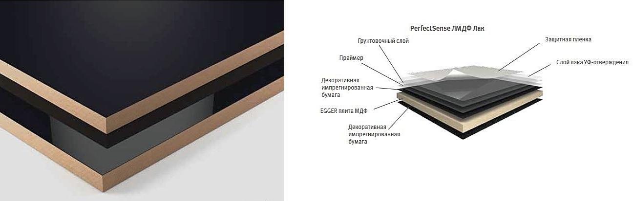 Технология изготовления плит PerfectSense